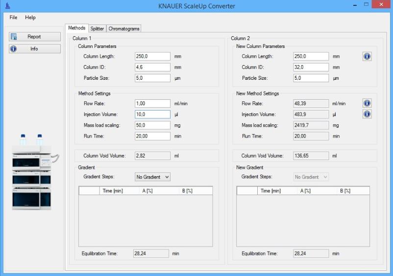 ScaleUp Converter Form